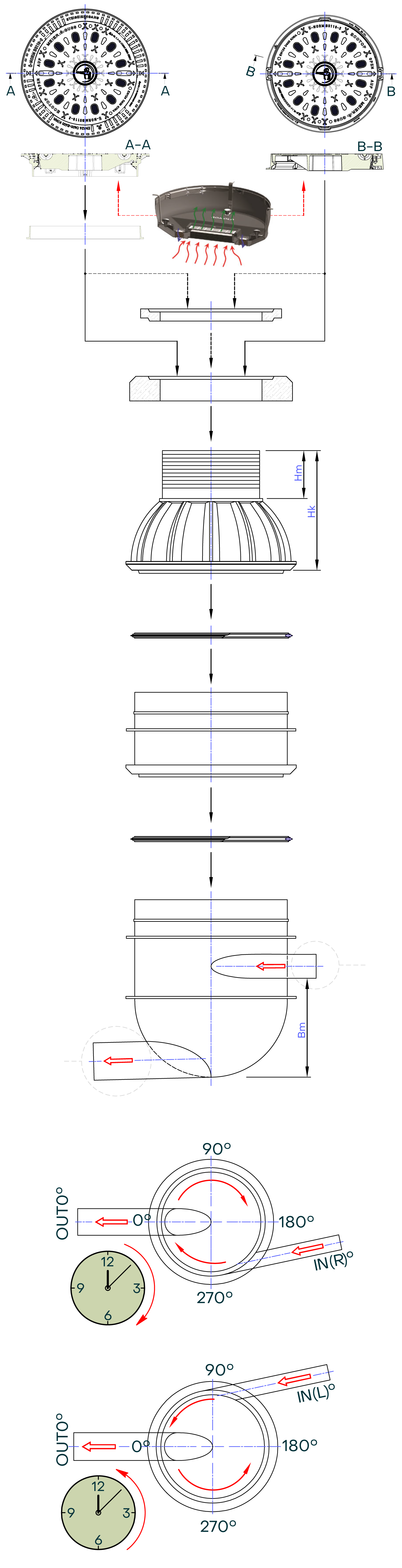Energy-absorbing chambers DN 1000.625