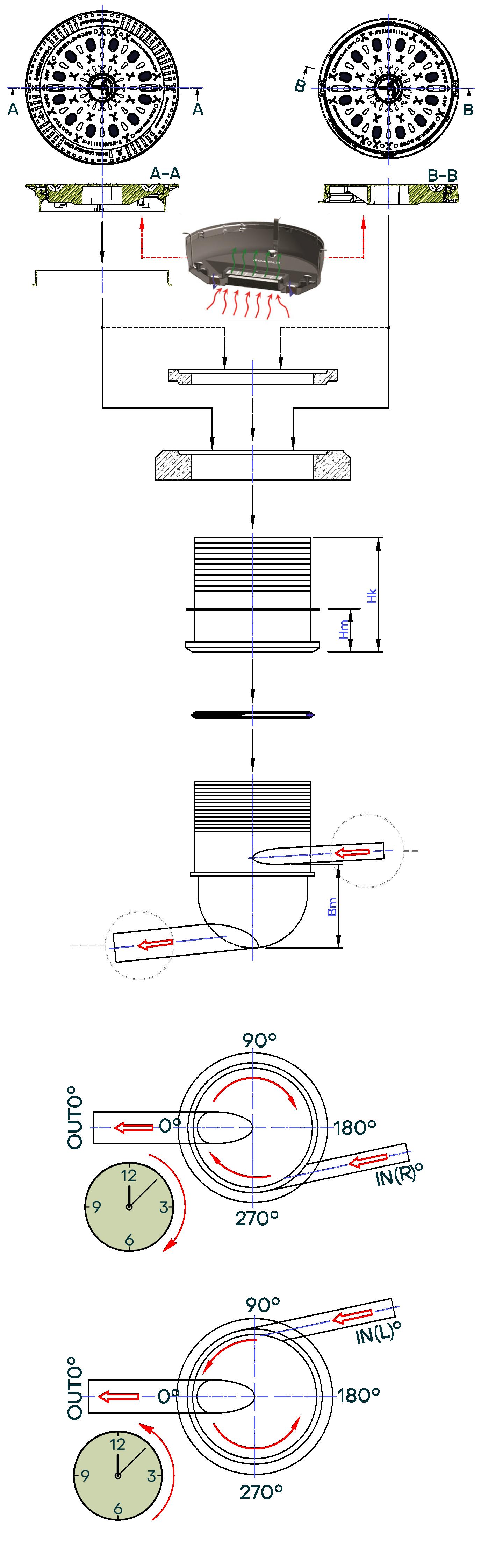 DN 625 Enerģijas dzēšanas aka