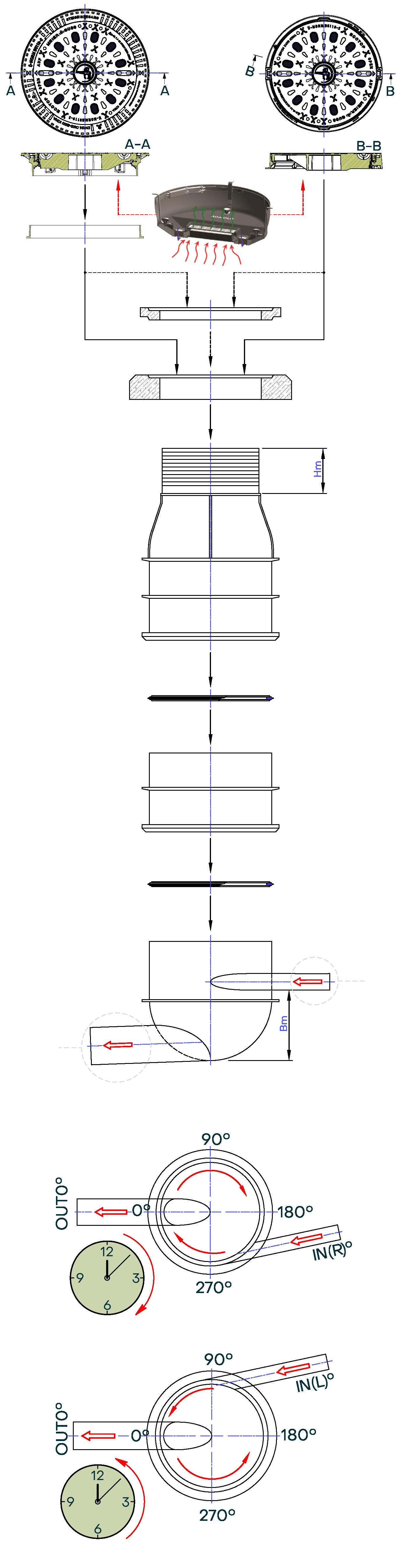 DN 800.625 Enerģijas dzēšanas aka