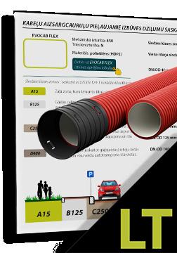 EVOCAB N750 minimalus vamzdžio montavimo gylis